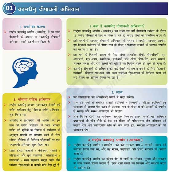 कामधेनु दीपावली अभियान (Kamdhenu Deepavali Campaign)