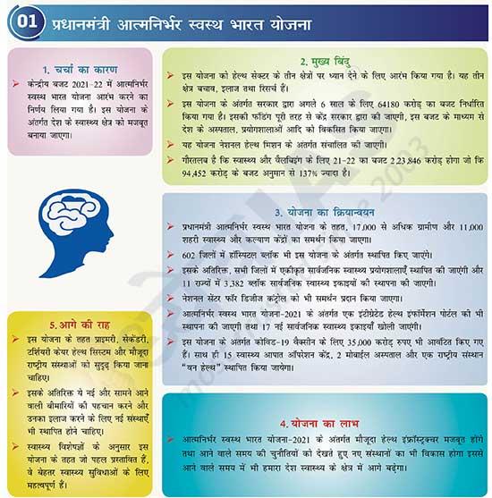 प्रधानमंत्री आत्मनिर्भर स्वस्थ भारत योजना (PM Atmanirbhar Swasth Bharat Yojana)