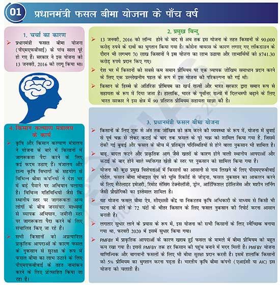 प्रधानमंत्री फसल बीमा योजना के पाँच वर्ष (Pradhan Mantri Fasal Bima Yojana - PMFBY Completes Five Years)