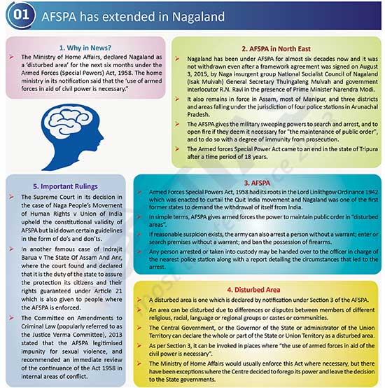 AFSPA has extended in Nagaland