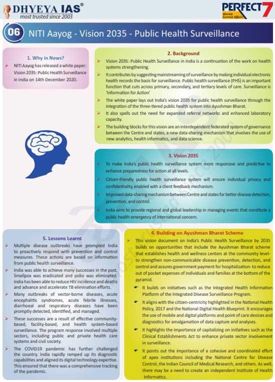 NITI Aayog - Vision 2035 - Public Health Surveillance
