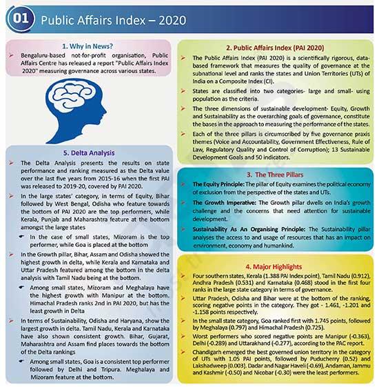 Public Affairs Index – 2020