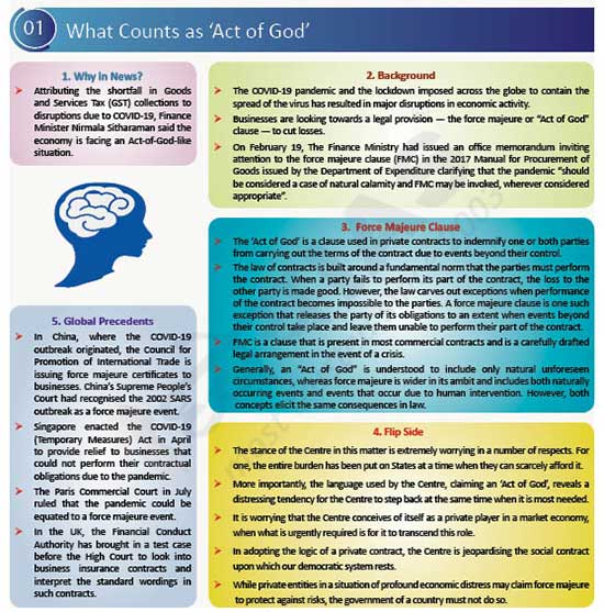 What Counts as 'Act of God'