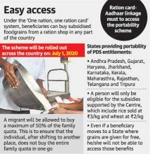 One Nation, One Ration Card : Nation-wide Portability of Ration Card